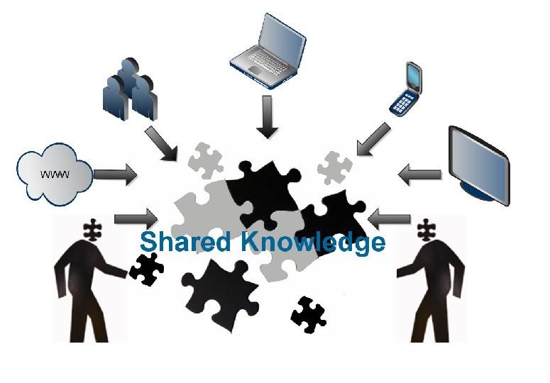 网络时代:每个人都有分享知识的权利