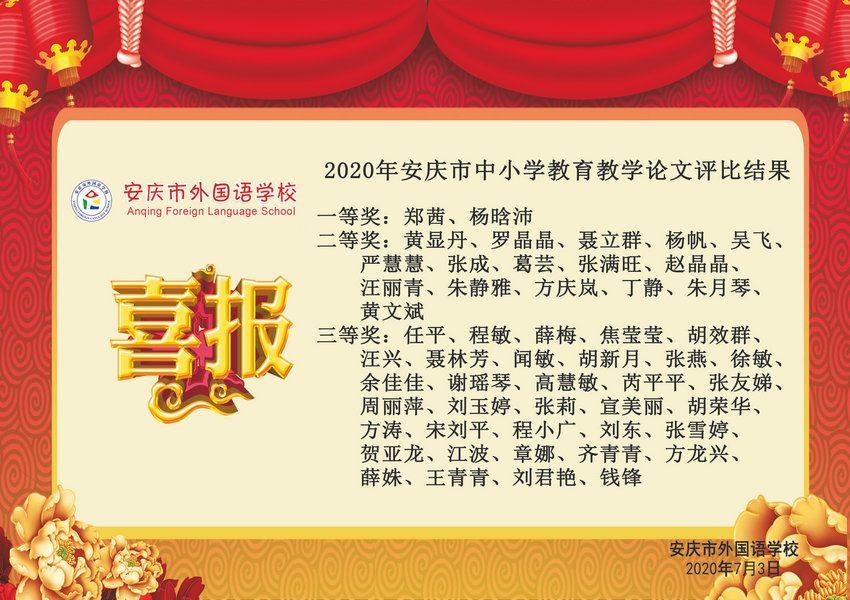 2020年安庆市中小学教育教学论文评比获奖喜报