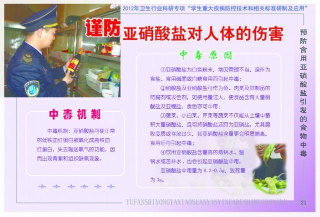 食品安全宣传周展板(二)